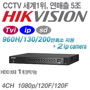 [ TVI ] [세계1위 HIKVISION] DS-7204HQHI-SH [1HDD 1IP  리얼타임]